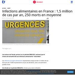 Infections alimentaires en France : 1,5 million de cas par an, 250 morts en moyenne