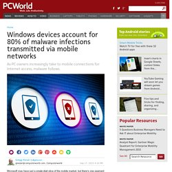 Windows devices account for 80% of malware infections transmitted via mobile networks