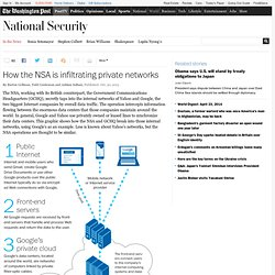 How the NSA is infiltrating private networks