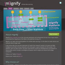 [m]ignify – infinite data sourcing