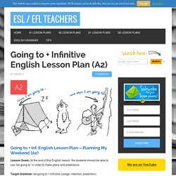Going to + Infinitive English Lesson Plan (A2)