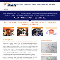 Infinity Maps – Infinity Learning