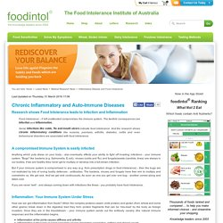 Inflammatory Disease and Food Intolerance