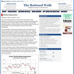 Inflation Expectations | The Rational Walk