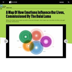 A Map Of How Emotions Influence Our Lives, Commissioned By The Dalai Lama