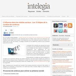 L'influence dans les médias sociaux : Les 10 étapes de la curation de contenus