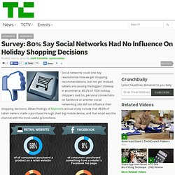 Survey: 80% Say Social Networks Had No Influence On Holiday Shopping Decisions