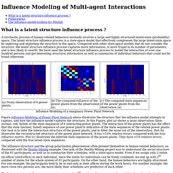 Influence Modeling of System Interactions
