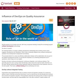 Influence of DevOps on Quality Assurance