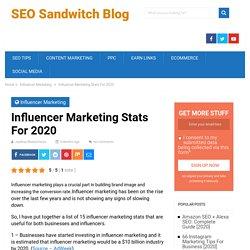 Influencer Marketing Hub in India
