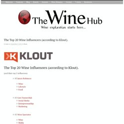 The Top 20 Wine Influencers (according to Klout).