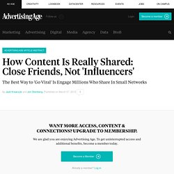 How Content Is Shared
