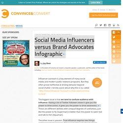 Social Media Influencers versus Brand Advocates Infographic