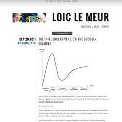 The Influencers Verdict: the Google+ example