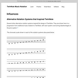 Influences | Learn | TwinNote Music Notation