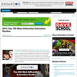 2014 Top 100 Most Influential Animation Studios