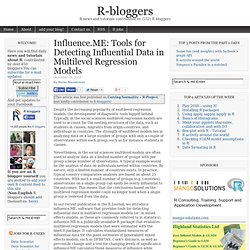 Influence.ME: Tools for Detecting Influential Data in Multilevel Regression Models