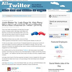 Justin Bieber Vs. Lady Gaga Vs. Katy Perry: Who's Most Influential On Twitter? [STATS]