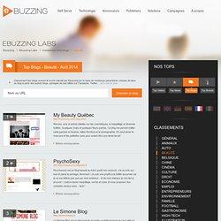 Blogs Beauté les plus influents