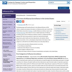 Overview of Influenza Surveillance in the United States