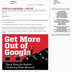 Trucs et astuces de recherche sur Google