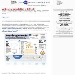 Comment fonctionne le moteur Google?