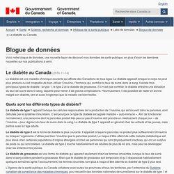 GOUVERNEMENT DU CANADA 14/11/16 Le diabète au Canada