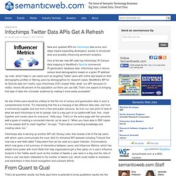 Infochimps Twitter Data APIs Get A Refresh