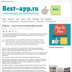 Infogr.am — визуализация и инфографика онлайн