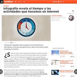 Infografía revela el tiempo y las actividades que hacemos en Internet