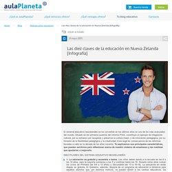 Las diez claves de la educación en Nueva Zelanda [Infografía]