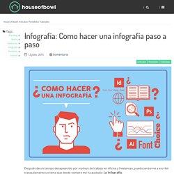 Infografía: Como hacer una infografía paso a paso