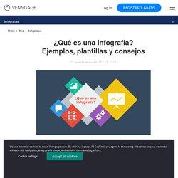 ¿Qué es una Infografía? 20 Ejemplos, Plantillas y Consejos