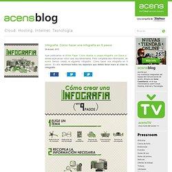Infografía: Cómo hacer una infografía en 9 pasos - acens blog