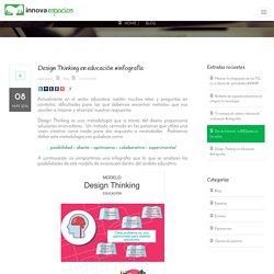 Design Thinking en educación #infografía – innovaespacios