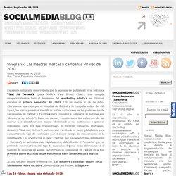 Infografía: Las mejores campañas y marcas virales de 2010
