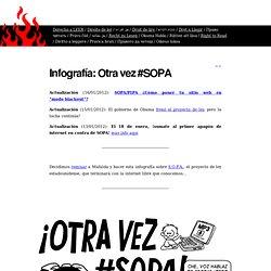 Infografía: Otra vez #SOPA