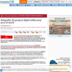 Infografía: El pasajero digital utiliza muy poco el móvil