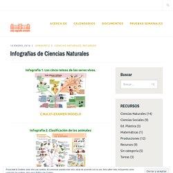 Infografías de Ciencias Naturales – aulaciclo3