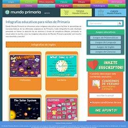 Infografías e imágenes educativas para niños