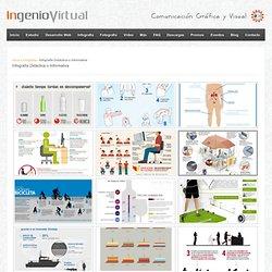 Galería de Infografías de carácter Didáctico o Informativo