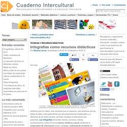 Infografías como recursos didácticos