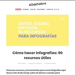 Cómo hacer infografías: 90 recursos útiles