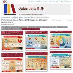 Infografías 2016 sobre Acceso Abierto - 9ª Semana de Acceso Abierto. 2016 - Guías de la BUH at Universidad de Huelva