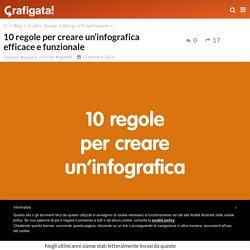10 regole per creare un'infografica efficace e funzionale