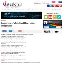 Come creare un'infografica: 10 tools online indispensabili