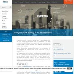 Infografica per startup in 11 + tool gratuiti - StartupbusinessStartupbusiness