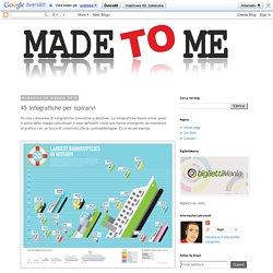 madetome: 45 infografiche per ispirarvi