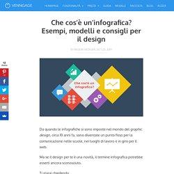 Infografiche: cosa sono? Esempi, modelli e consigli per il design