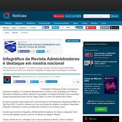 Infográfico da Revista Administradores é destaque em mostra nacional